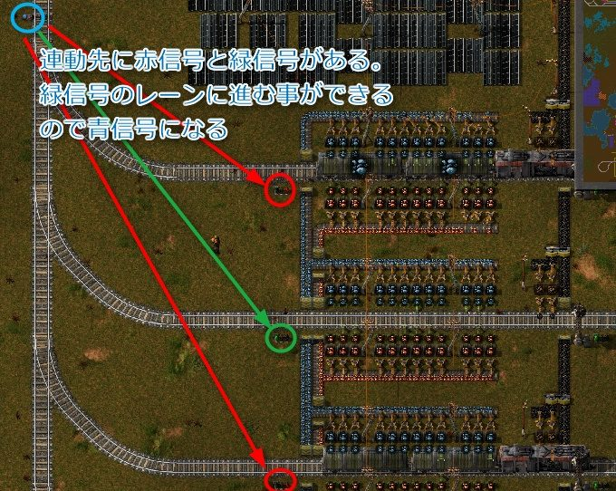 factorio_Rail_chain_signal_home